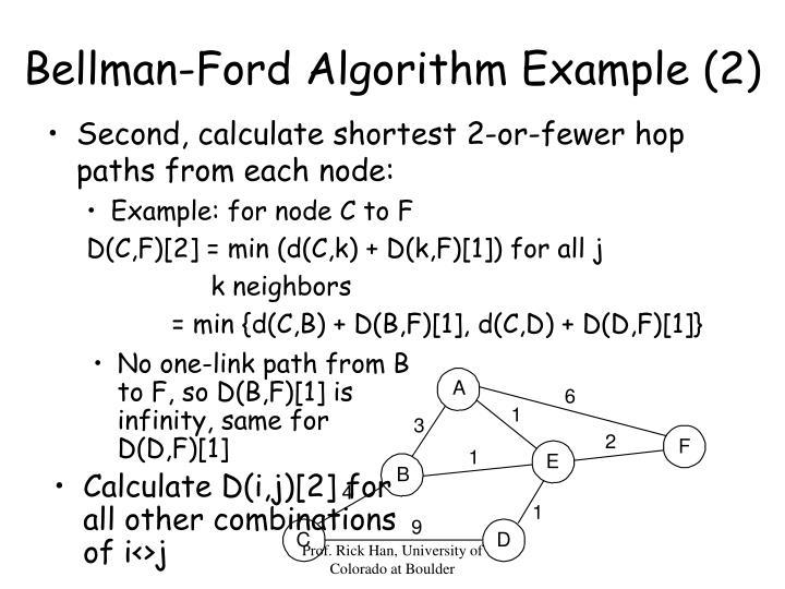 Bellman-Ford Algorithm Example (2)