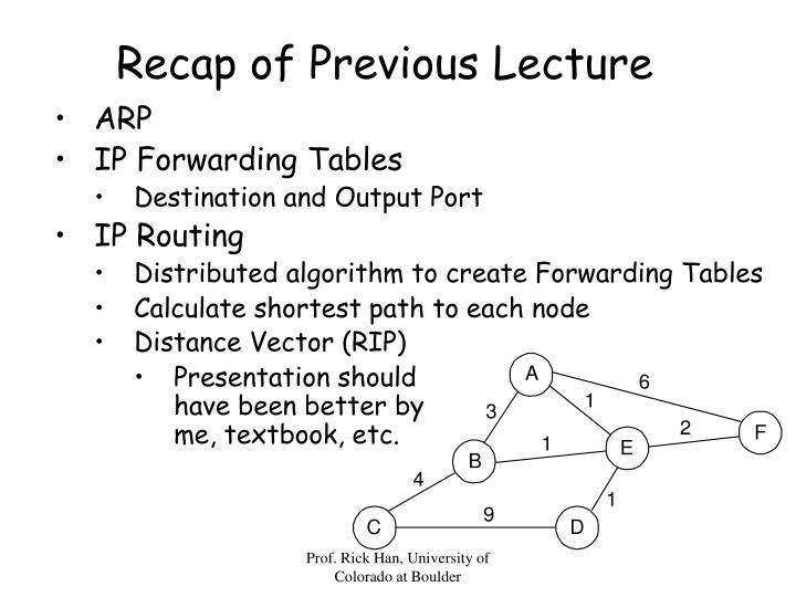 Recap of Previous Lecture