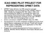 icao wmo pilot project for representing opmet data