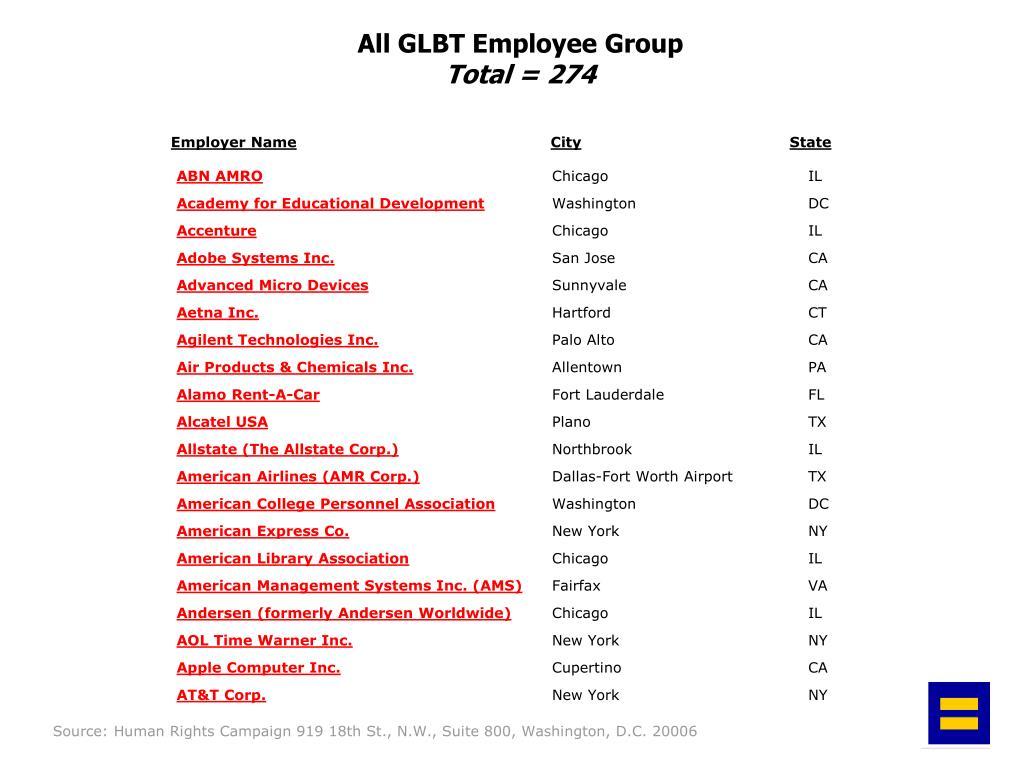 All GLBT Employee Group