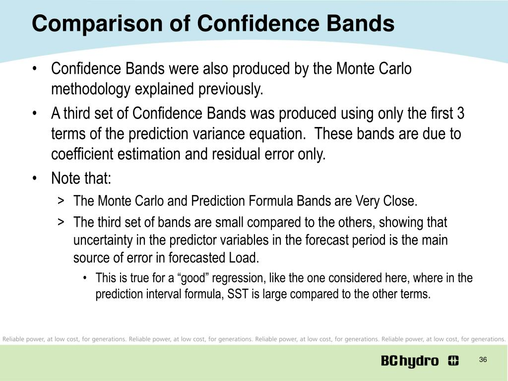 Comparison of Confidence Bands