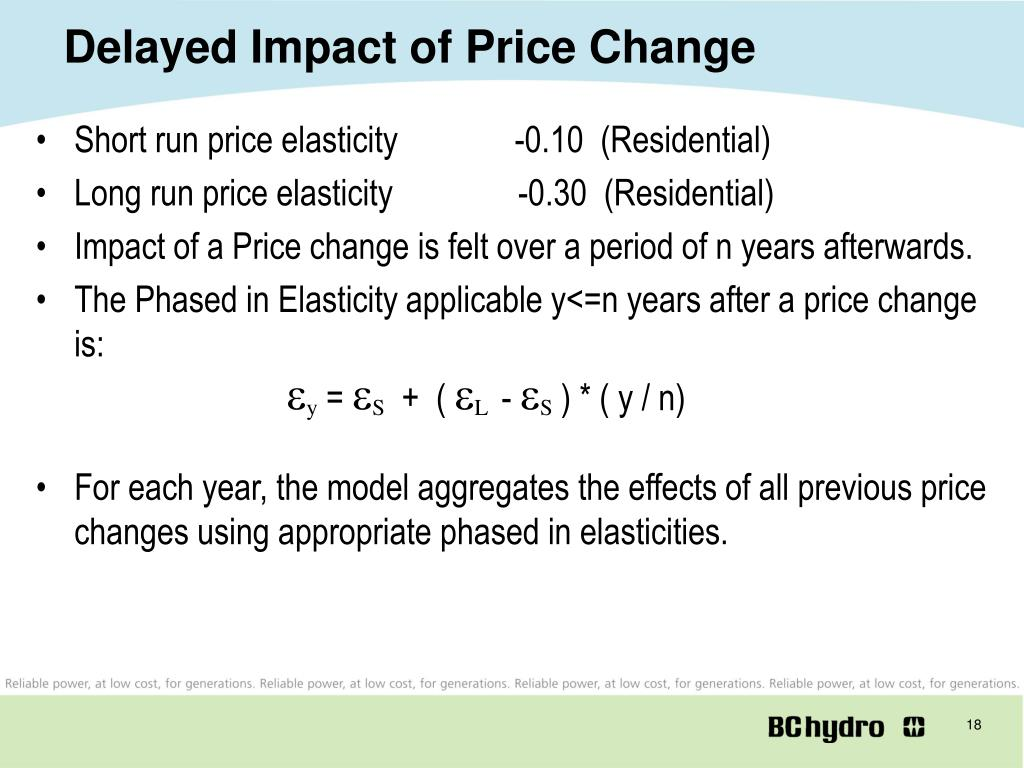Delayed Impact of Price Change