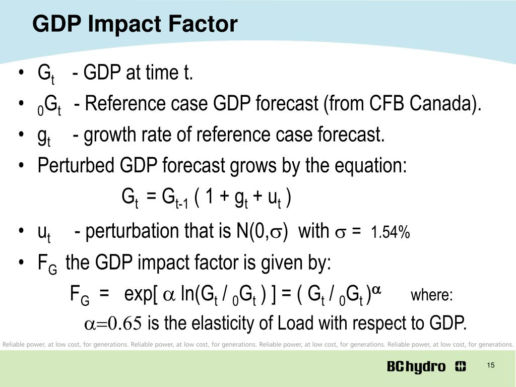 GDP Impact Factor