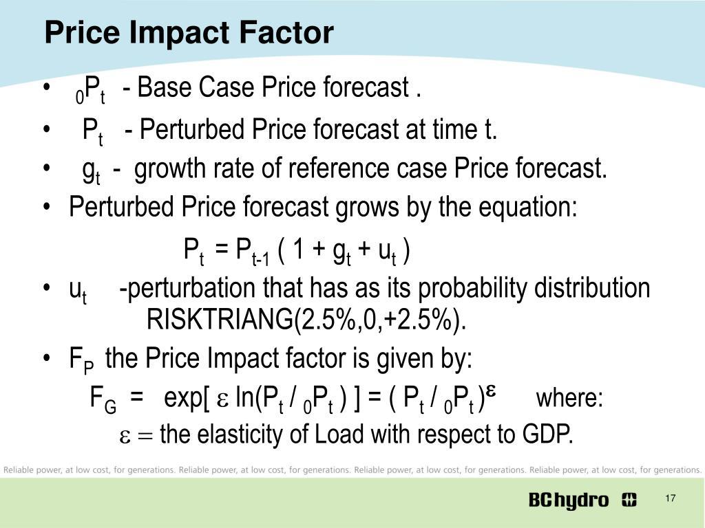 Price Impact Factor