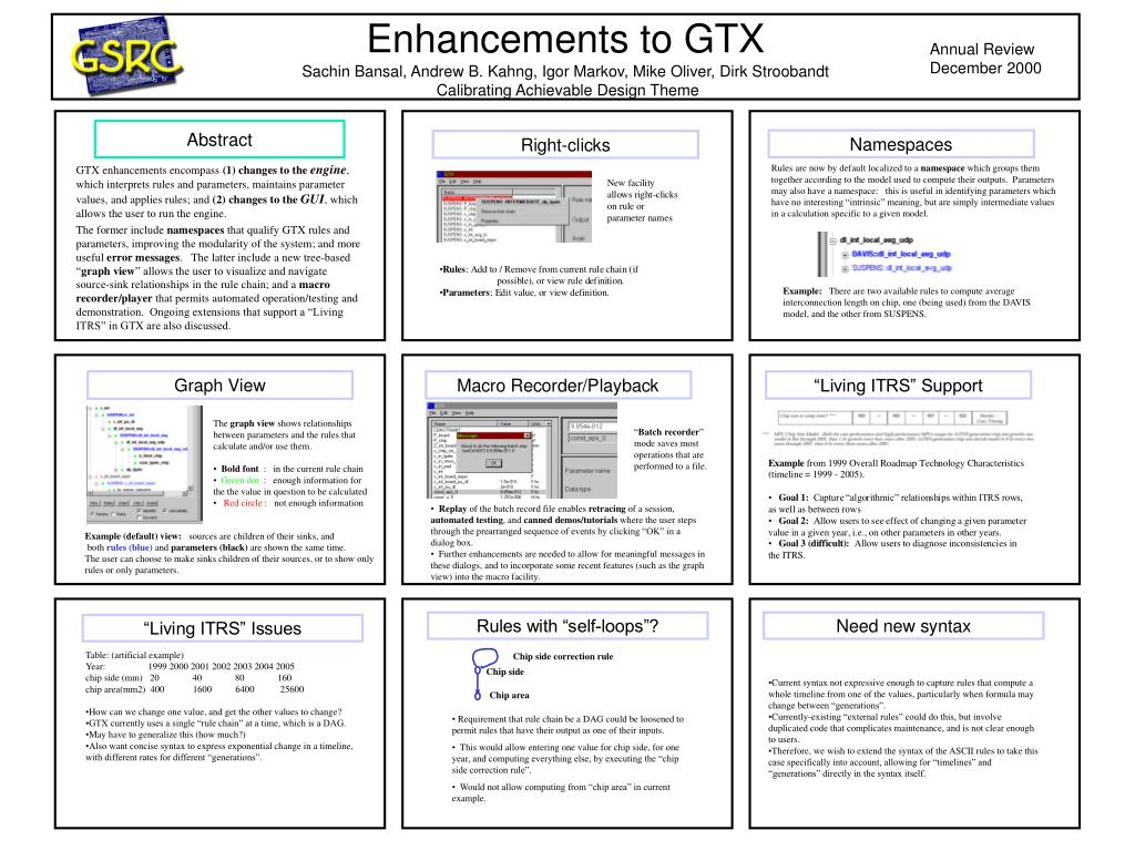 Enhancements to GTX