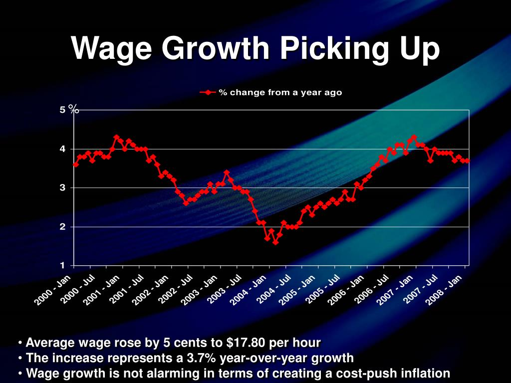 Wage Growth Picking Up