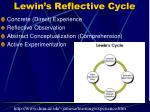 lewin s reflective cycle