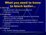 what you need to know to teach better
