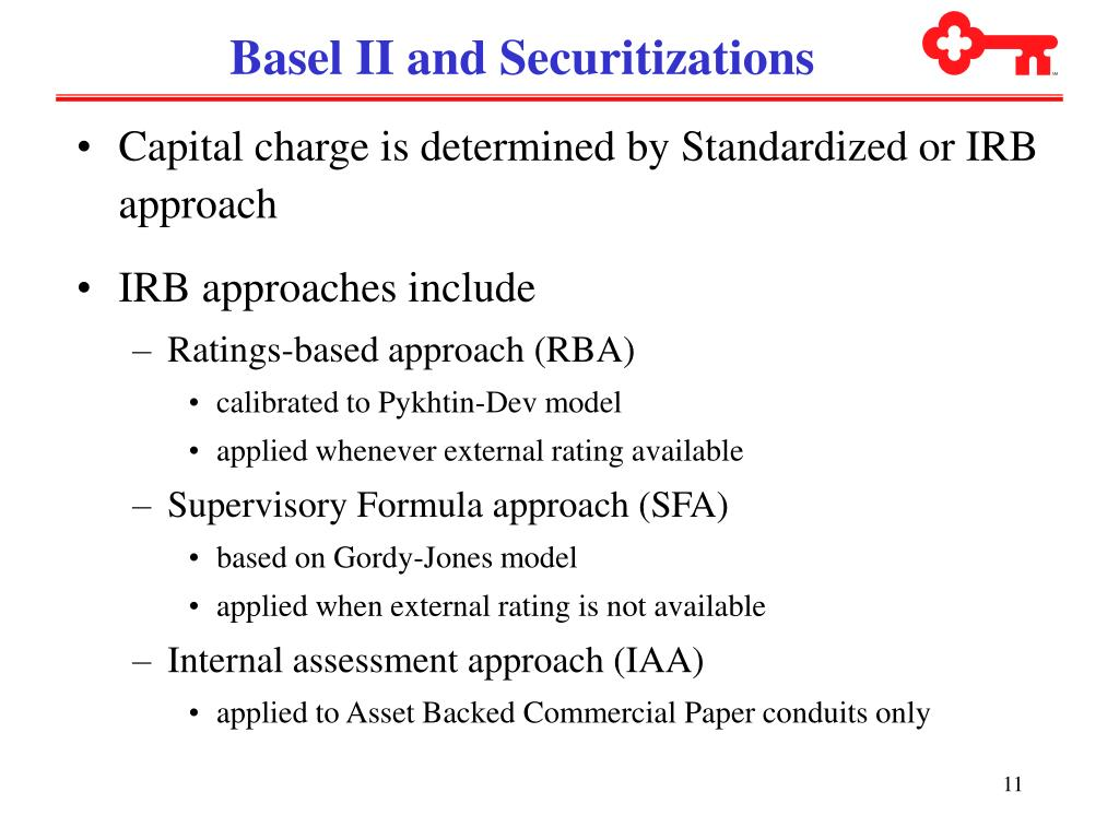 Basel II and Securitizations