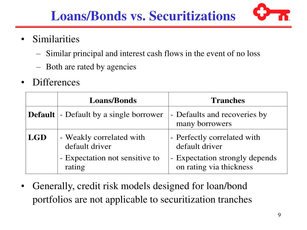 Loans/Bonds vs. Securitizations