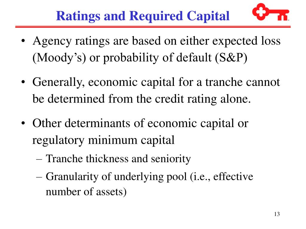 Ratings and Required Capital