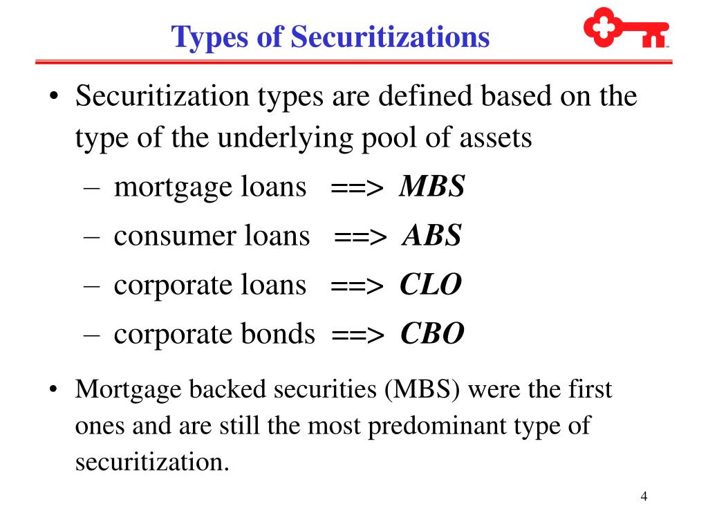 Types of Securitizations