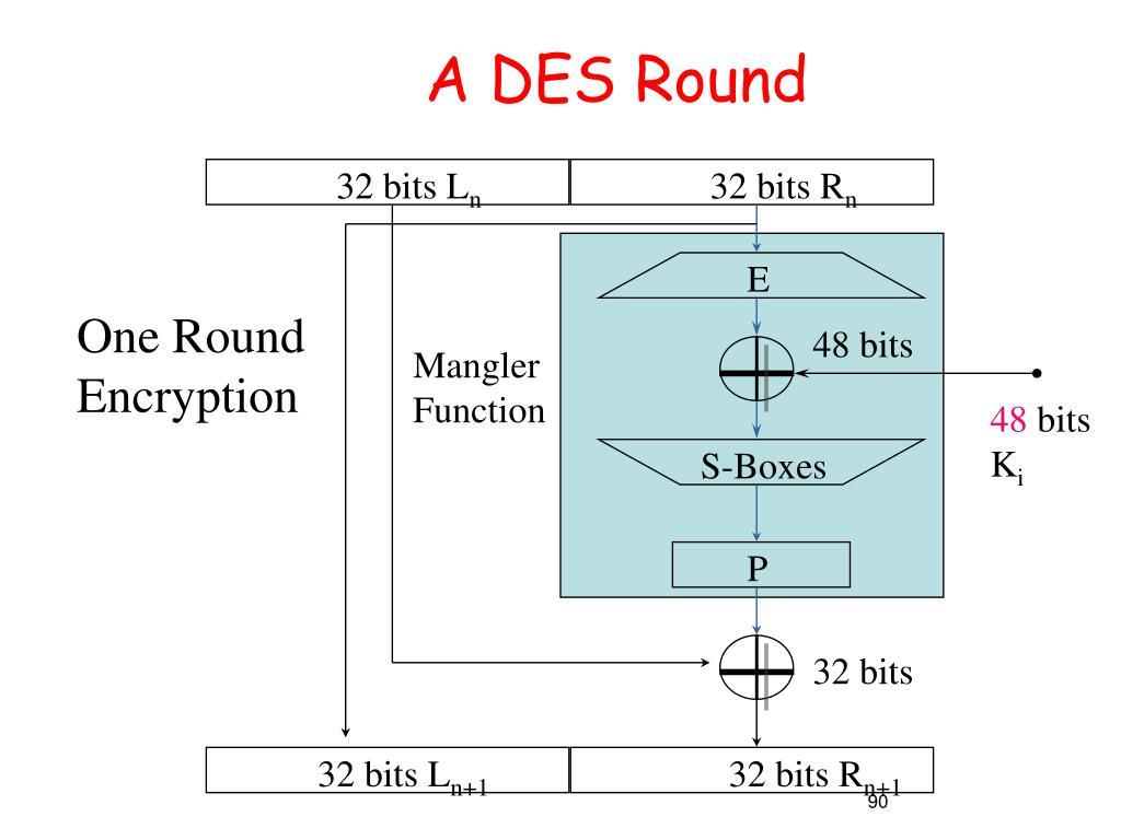 A DES Round