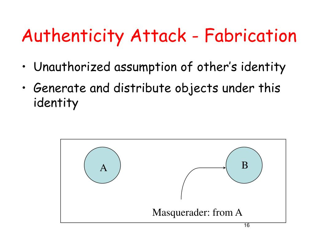 Authenticity Attack - Fabrication
