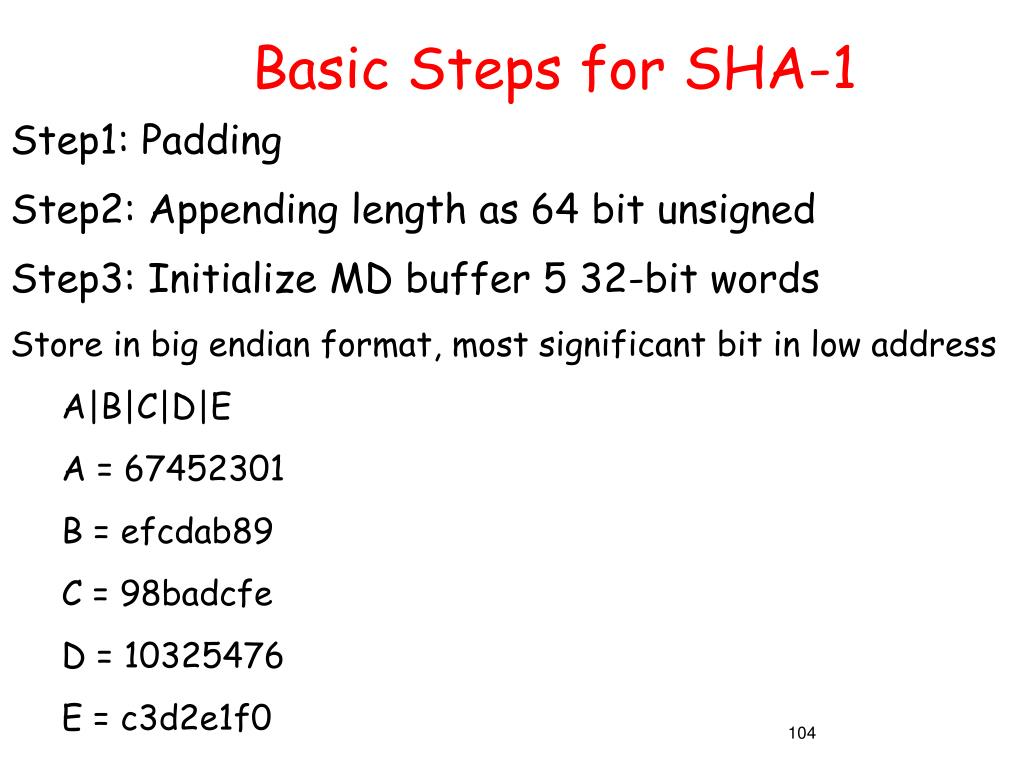 Basic Steps for SHA-1