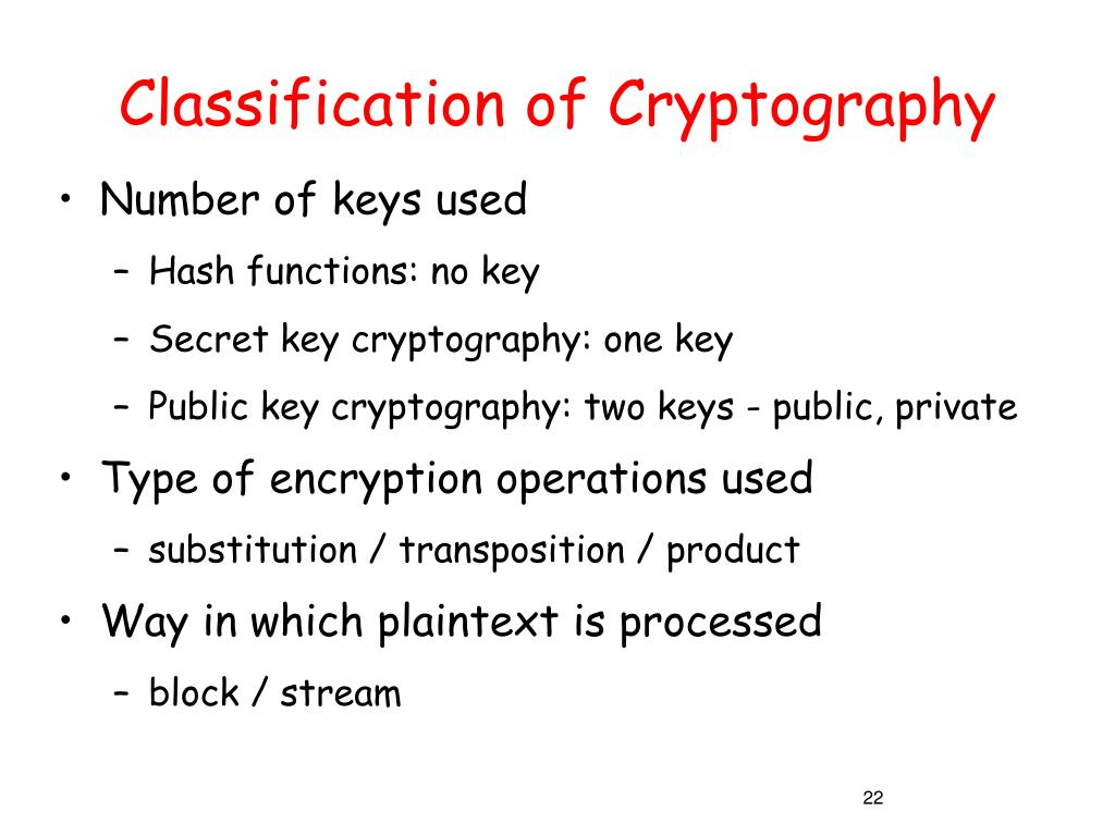 Classification of Cryptography
