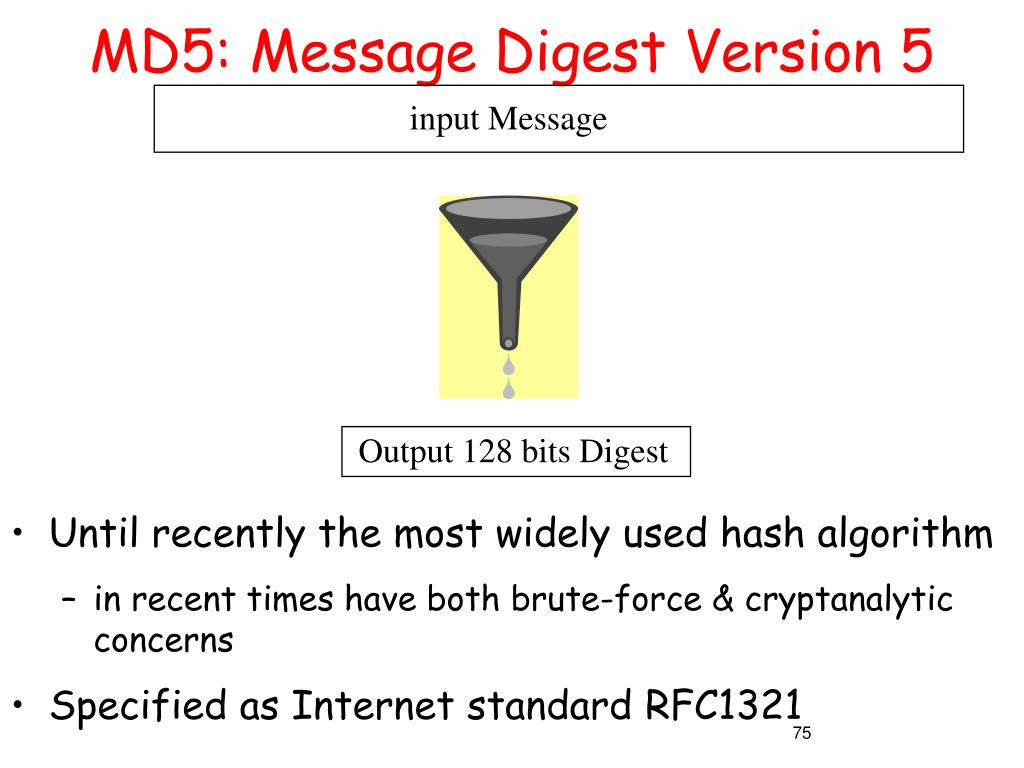 MD5: Message Digest Version 5