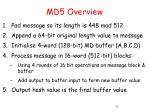 md5 overview77