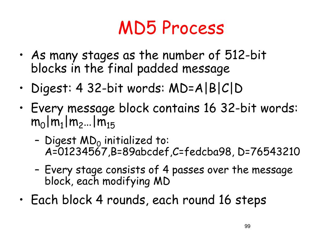 MD5 Process