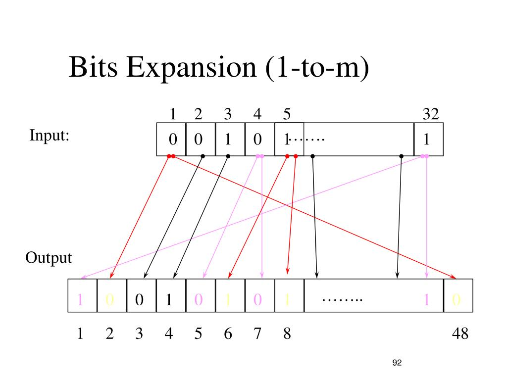 Bits Expansion (1-to-m)