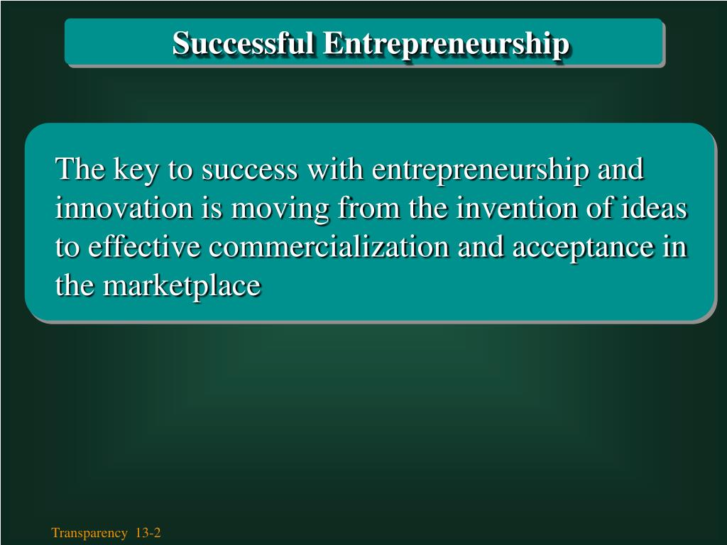 Successful Entrepreneurship
