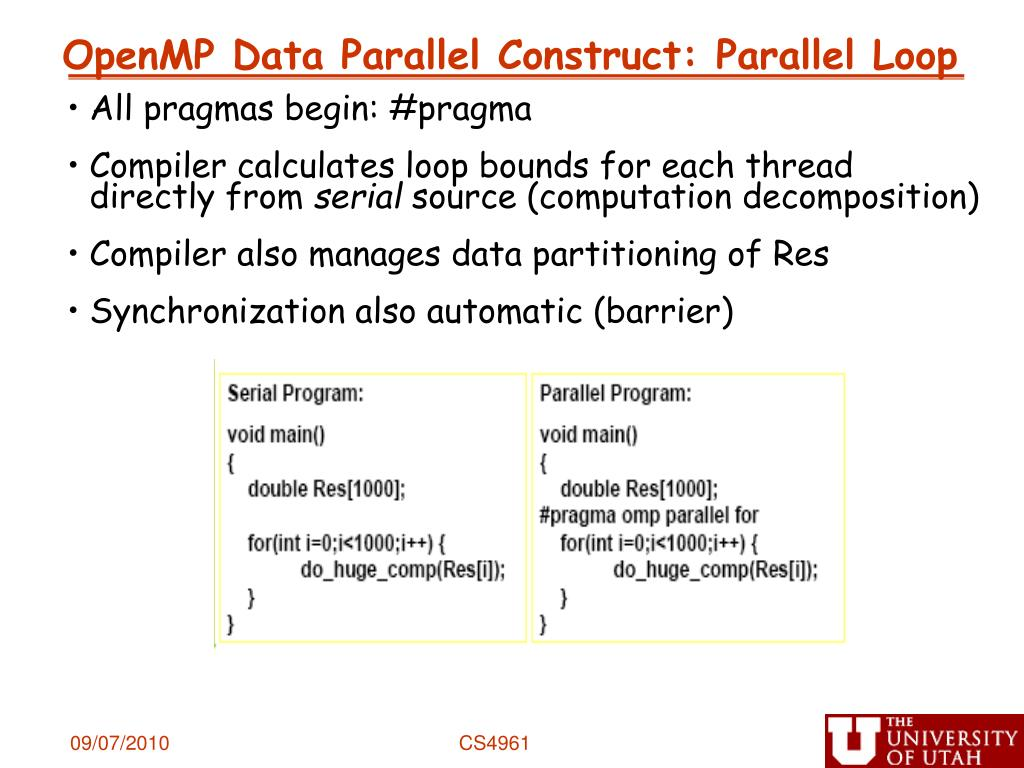OpenMP Data Parallel Construct: Parallel Loop