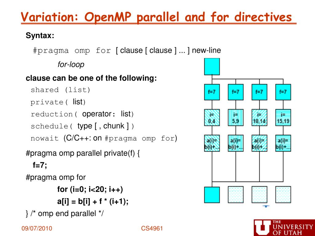 Variation: OpenMP parallel and for directives