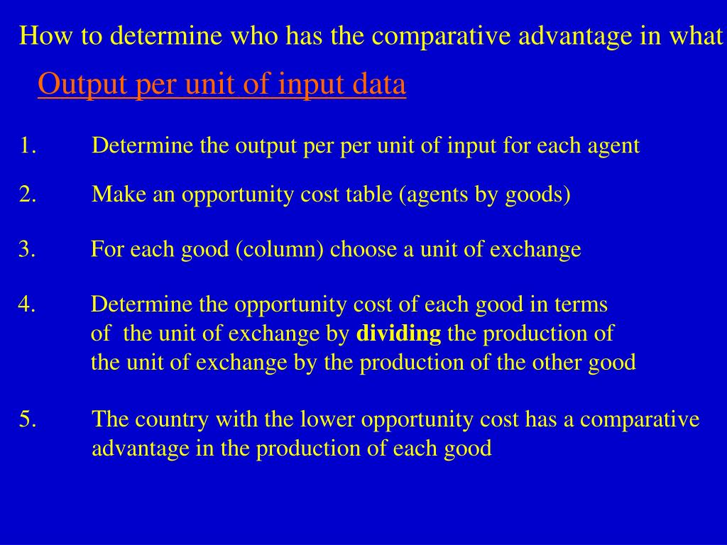 How to determine who has the comparative advantage in what
