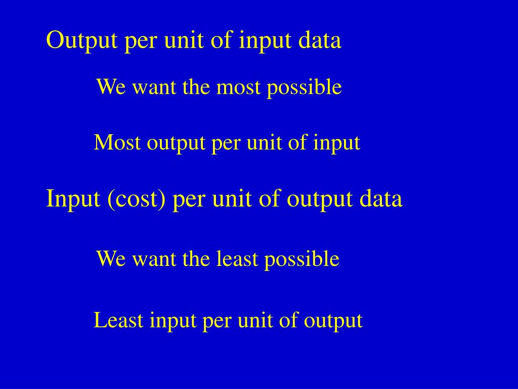 Output per unit of input data