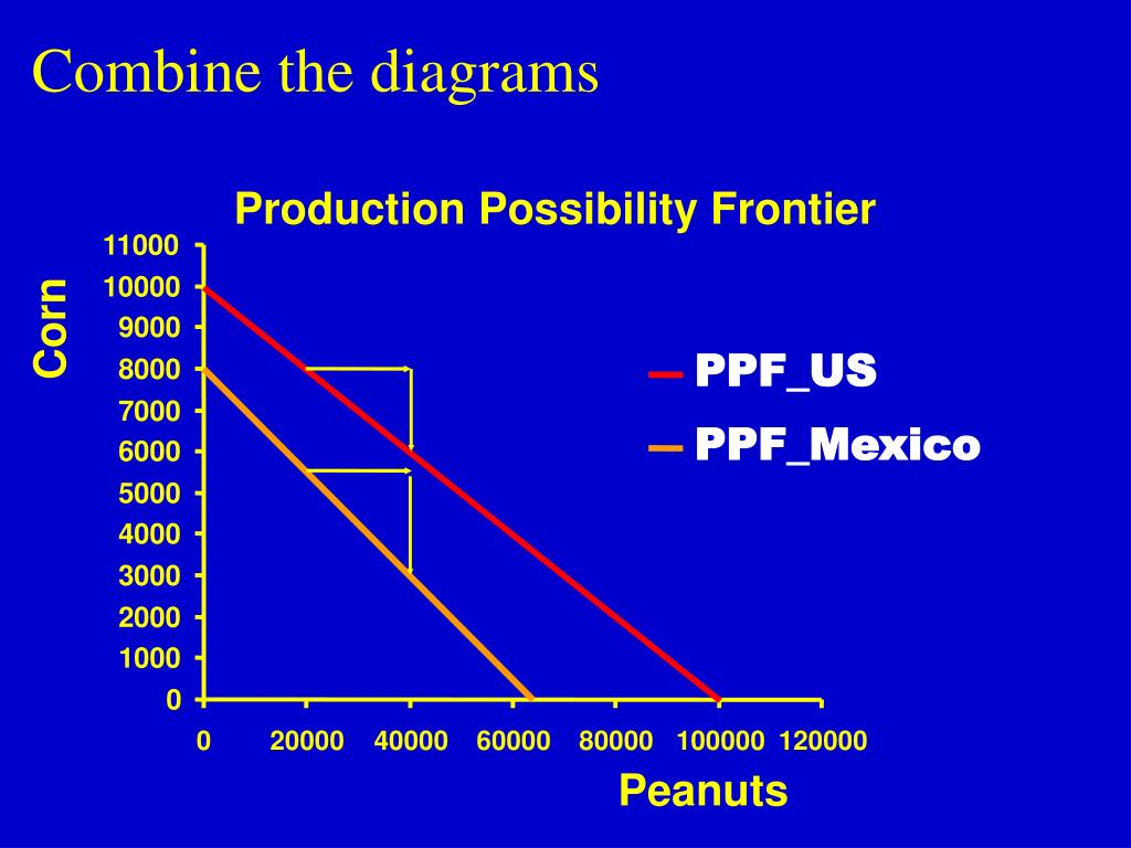 PPF_US