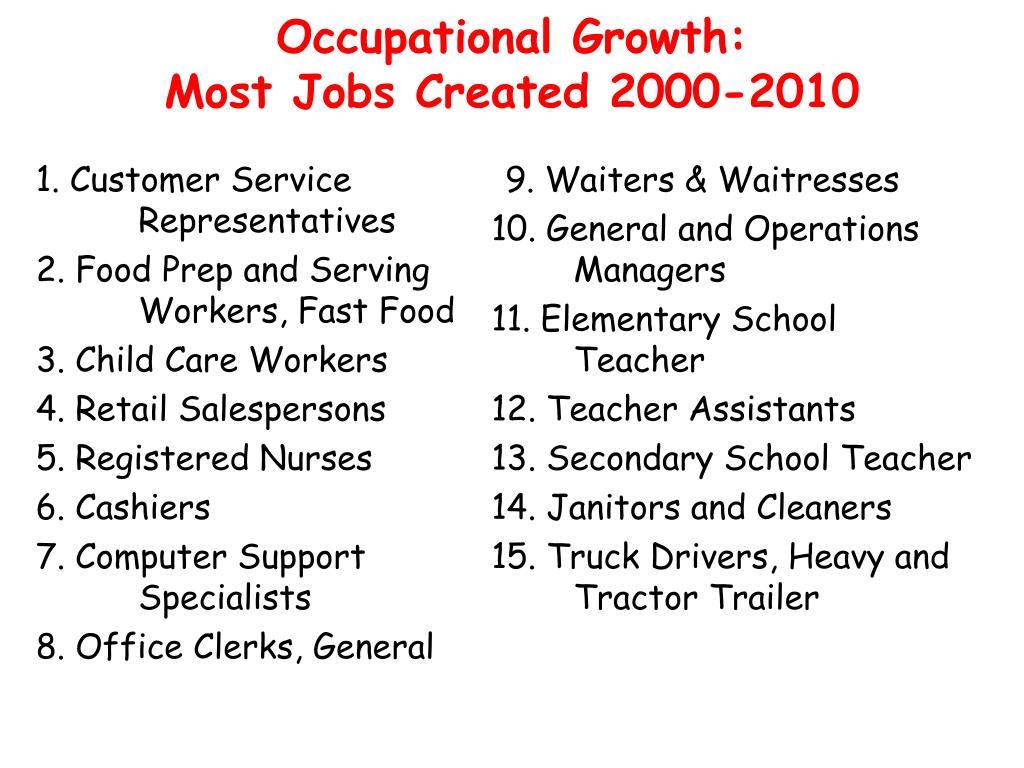 1. Customer Service Representatives