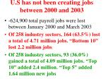 u s has not been creating jobs between 2000 and 2003