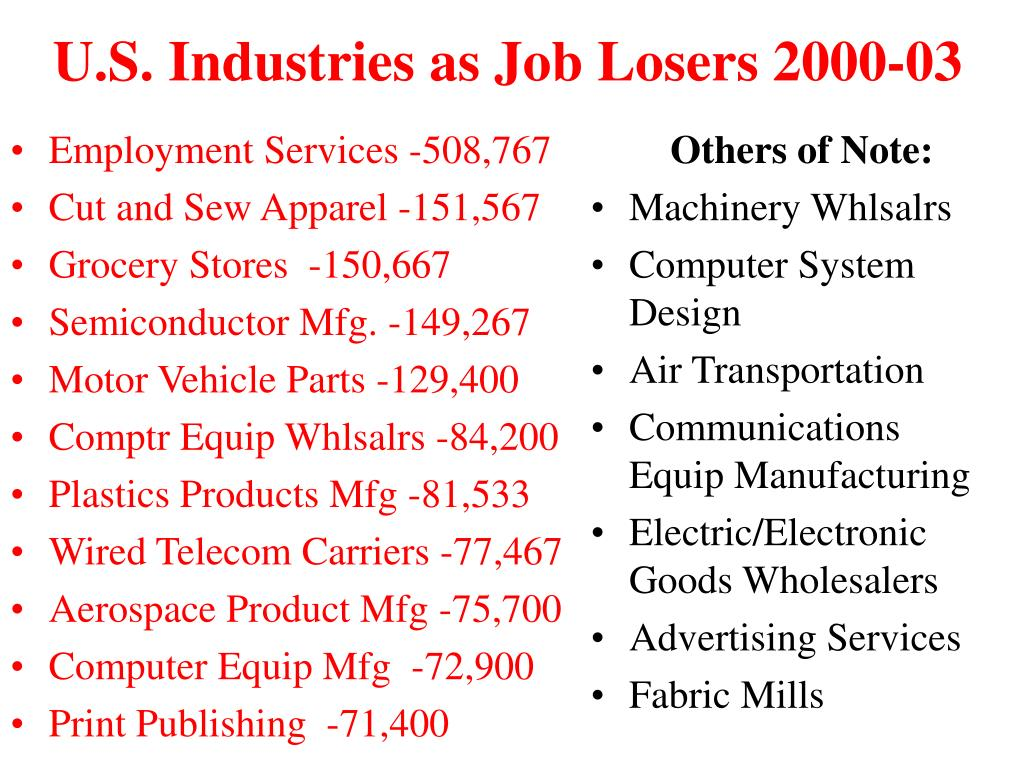 Employment Services -508,767