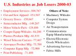 u s industries as job losers 2000 03
