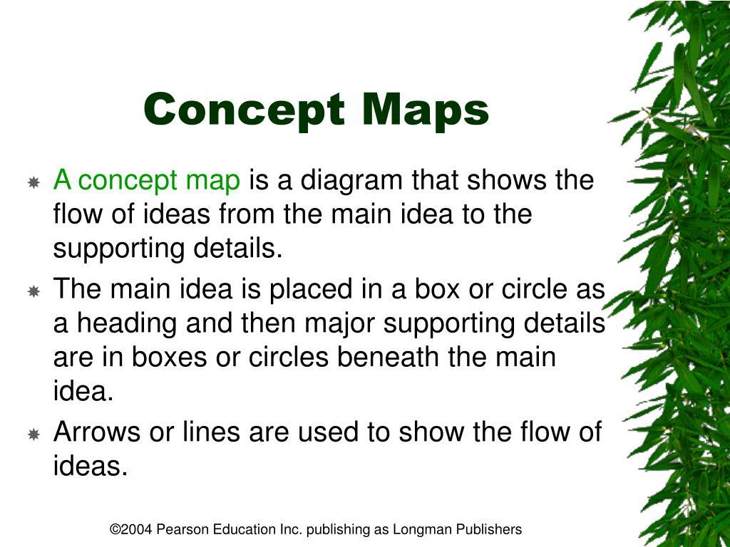 Concept Maps