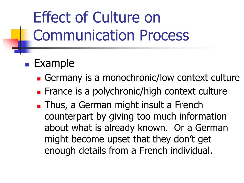 Effect of Culture on Communication Process