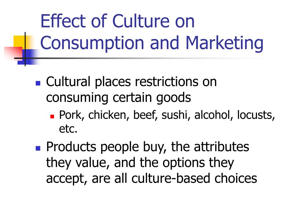 Effect of Culture on Consumption and Marketing