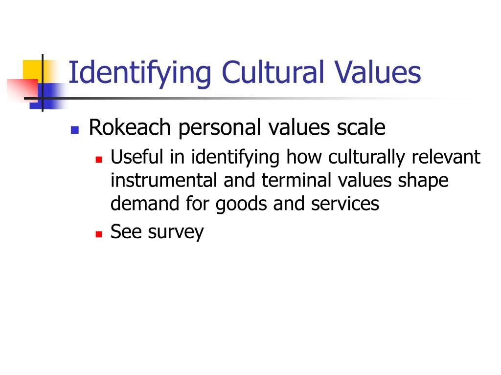 Identifying Cultural Values