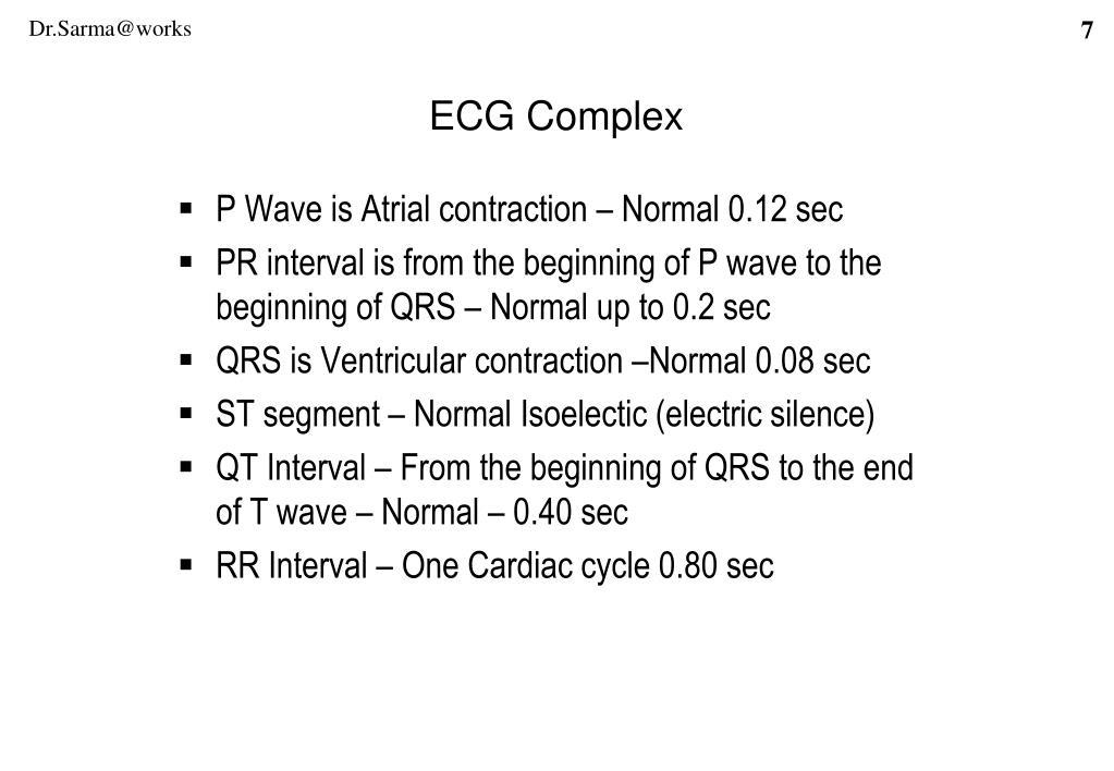 ECG Complex
