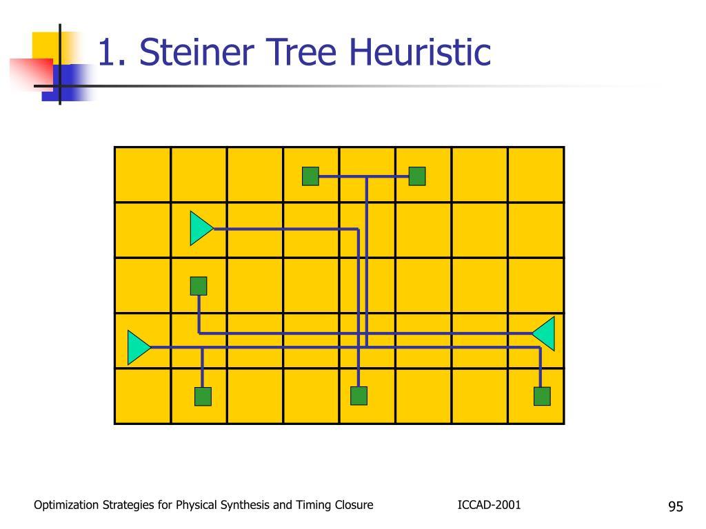 1. Steiner Tree Heuristic
