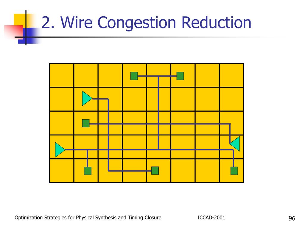 2. Wire Congestion Reduction