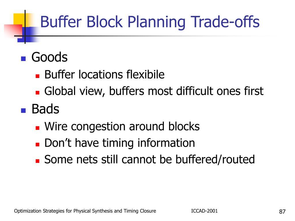 Buffer Block Planning Trade-offs
