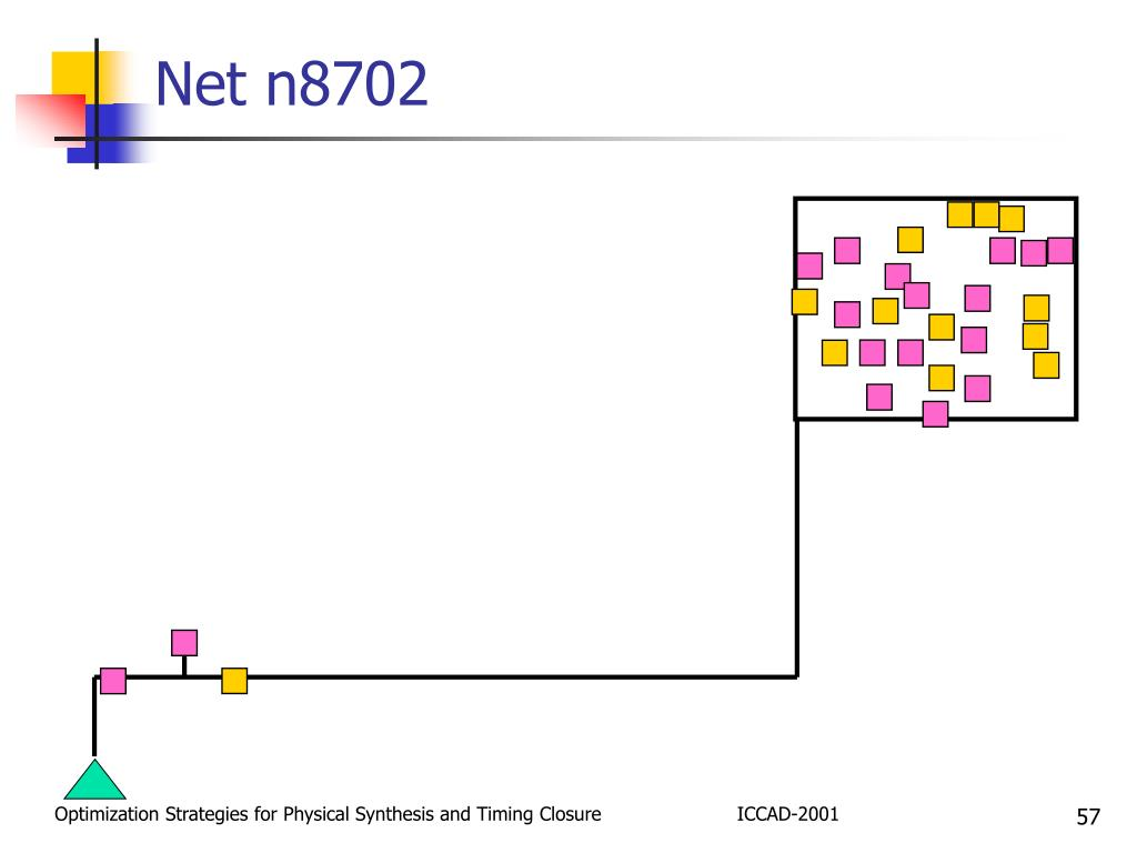 Net n8702