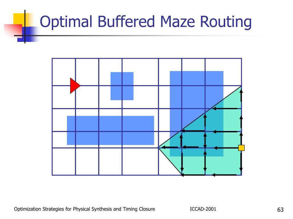 Optimal Buffered Maze Routing