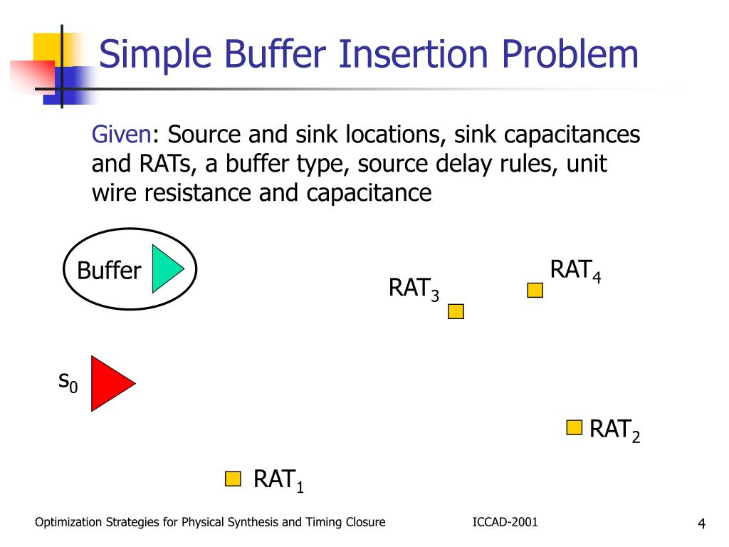 Simple Buffer Insertion Problem