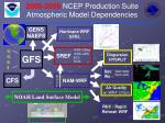 2006 2009 ncep production suite atmospheric model dependencies