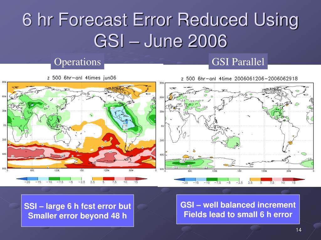 6 hr Forecast Error Reduced Using GSI – June 2006