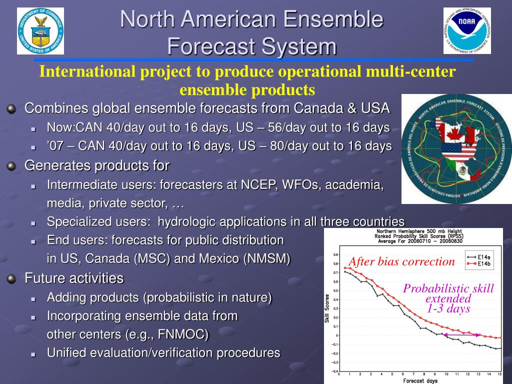 North American Ensemble Forecast System