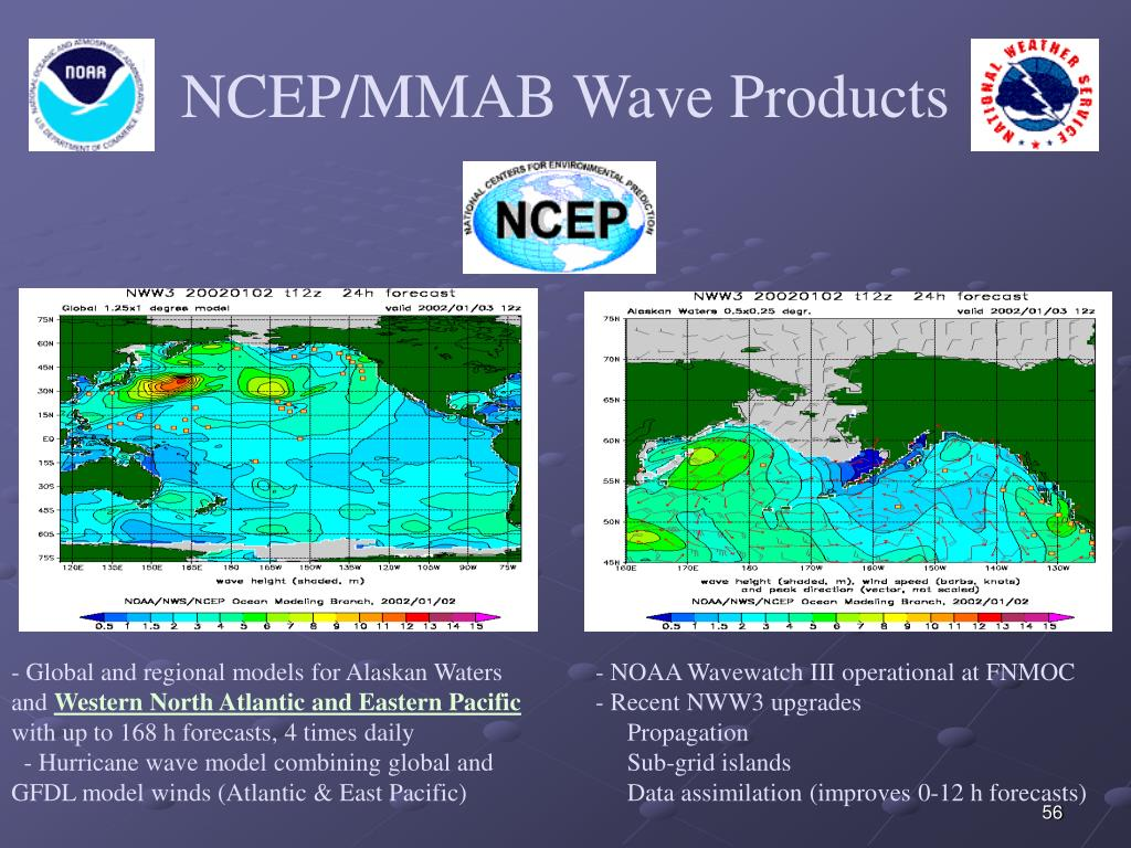 NCEP/MMAB Wave Products