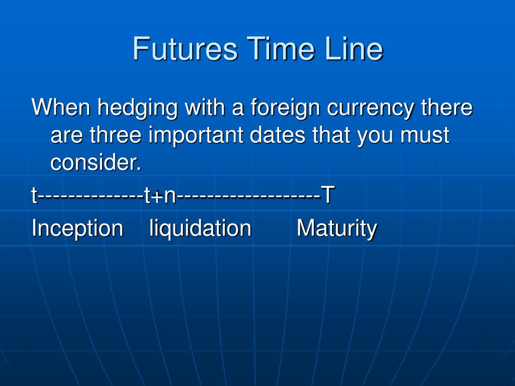 Futures Time Line